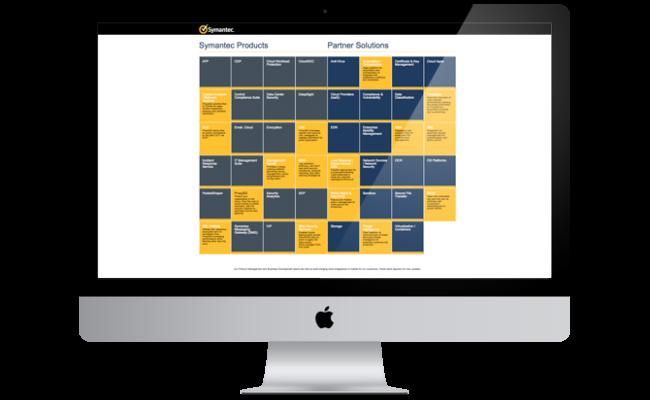 cypress-portfolio-symantec-map-3