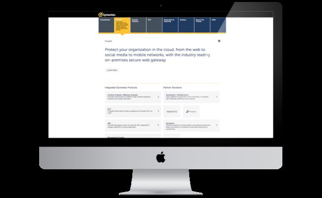 cypress-portfolio-symantec-map-4